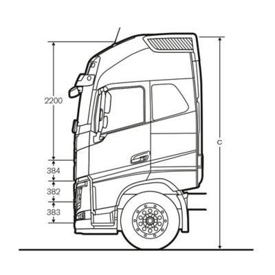 โกลบทรอทเตอร์เอ็กซ์แอลแคปของ Volvo FH