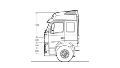 Volvo FM specifications globetrotter cab sideview