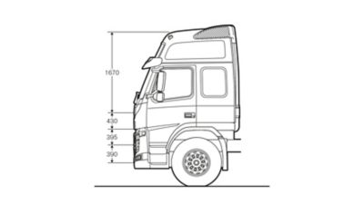 Volvo FM specifications globetrotter xl cab sideview