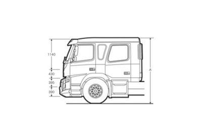 Volvo FMX specifications cab sideview