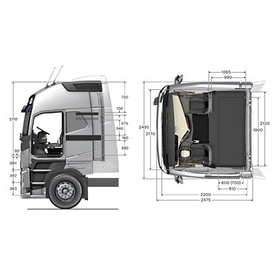 Sketch of the Volvo Globetrotter FH16 XXL cab