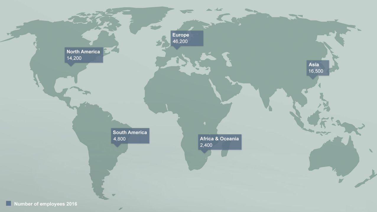 我们的全球影响