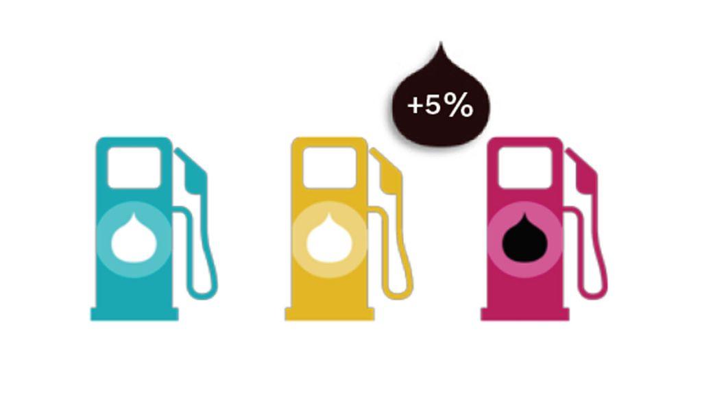 Brandstofkwaliteit kan zowel het brandstofverbruik van de truck beïnvloeden als de betrouwbaarheid van het brandstofsysteem.
