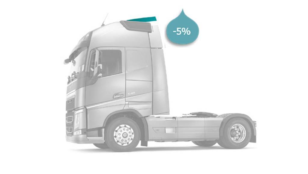 Dakspoilers, zijfenders en chassisskirts hebben invloed op het brandstofverbruik van uw truck.