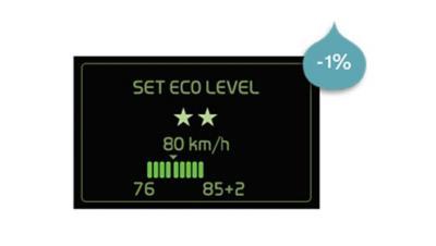 De functies (ecostanden) in I-Cruise, zoals I-Roll, kunnen het brandstofverbruik met zo'n 1% verlagen in vergelijking tot Eco-level 0.