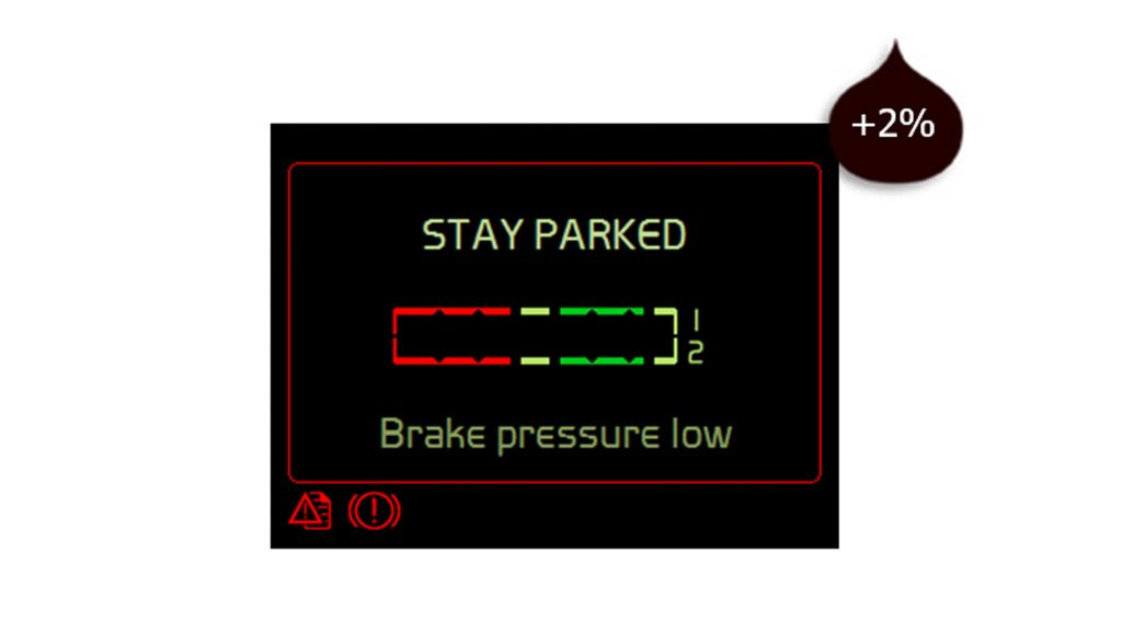 Wanneer de lekkage in het luchtremsysteem groot genoeg is, kan het brandstofverbruik tot wel 2% stijgen.