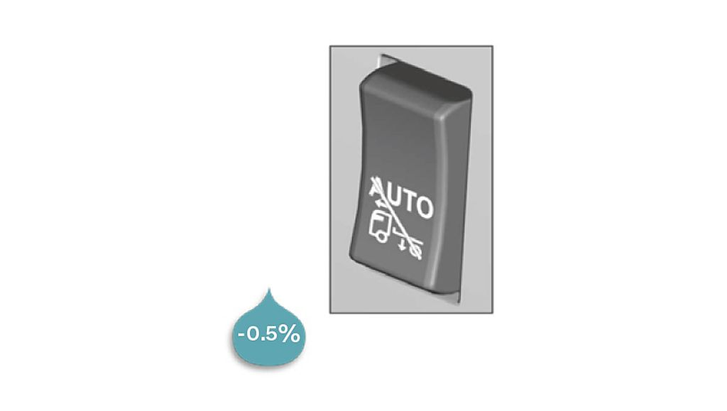 Snelheidsafhankelijke chassisverlaging (waarmee automatisch de rijhoogte wordt aangepast) heeft een positieve invloed op brandstofverbruik.