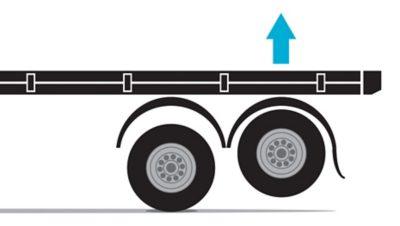 Volvo FM tandem axle lift layout sketch