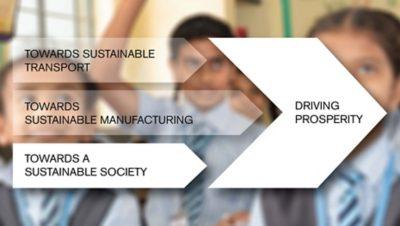 Towards Sustainable Society