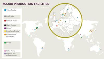 Sites de production Volvo