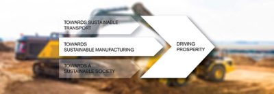 Towards Sustainable Manufacturing