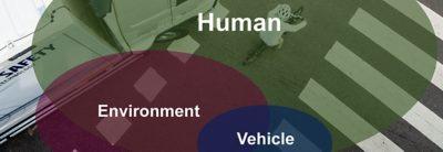 90% van de huidige verkeersongevallen wordt veroorzaakt door menselijk handelen.