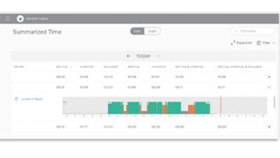 Værktøjer, der betyder, at du bruger mindre tid på planlægning og administration.