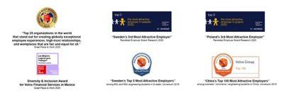 Auszeichnungen für Mitarbeiter der Volvo Group
