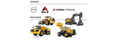 Volvo Construction Equipment brands and their offering of machines