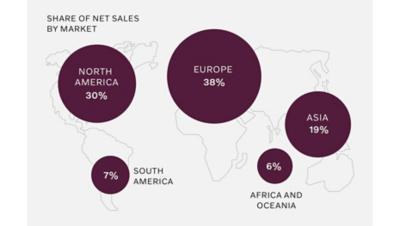 Wereldkaart met het procentuele aandeel van de Volvo Group in de netto-omzet per markt op elk continent