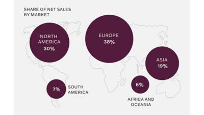 Carte du monde avec les pourcentages de la part du chiffre d'affaires net du groupe Volvo par marché sur chaque continent