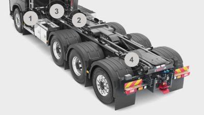 Volvo FH chassis rigid studio