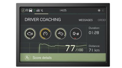 Driver Coaching Volvo FM