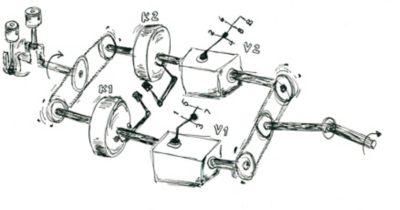 Původní nákres techniků společnosti Volvo Trucks znázorňující princip činnosti dvouspojkového systému.