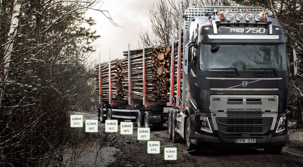 Tien päällä tulee vähemmän yllätyksiä ja tieturvallisuus paranee merkittävästi Volvo Älykäs Rengaspalvelun avulla.