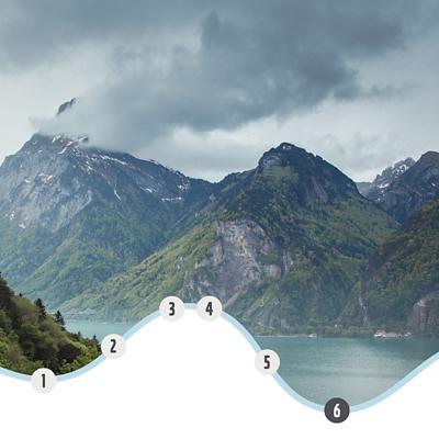 Los diferentes puntos del viaje de I-See