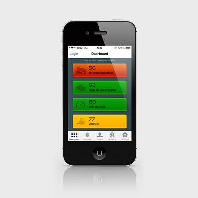 Панель мониторинга отображает информацию о работе автомобиля
