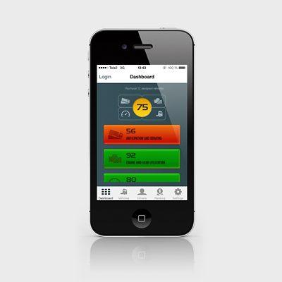 Fuel efficiency score
