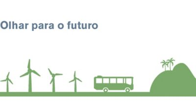 Relatório Sustentabilidade 2008