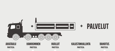 Volvo Pro on enemmän kuin auto