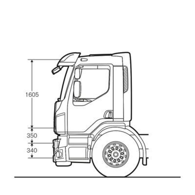 Volvo FE daghytt