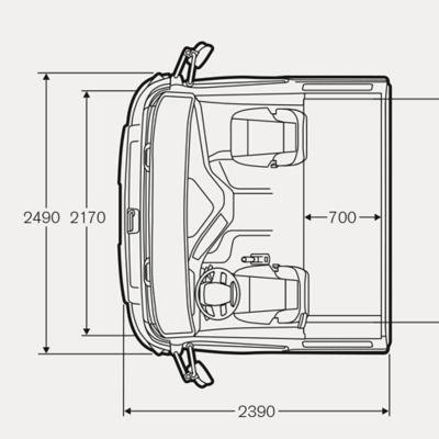 Schede tecniche del Volvo FE