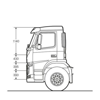 Volvo FM 短艙型駕駛室尺寸大小