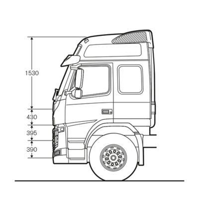 Volvo FM Globetrotter 駕駛室尺寸大小