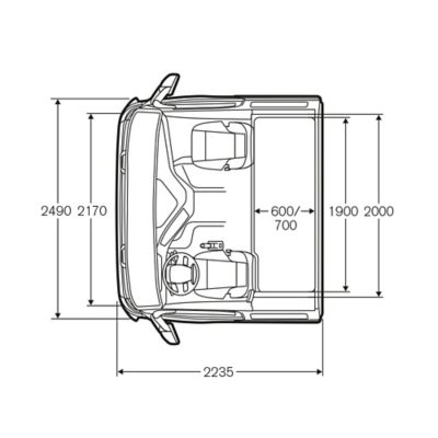 Cabina Globetrotter del Volvo FM con medidas