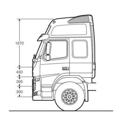 Volvo FM Globetrotter LXL 駕駛室尺寸大小