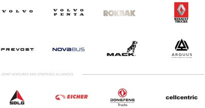 The logos of Volvo Group's brand portfolio