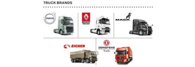 Volvo Truck brands and their offering of different trucks