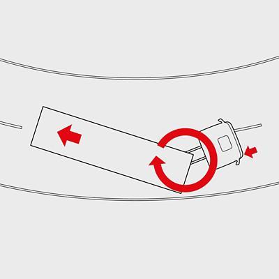ボルボ・トラックの姿勢制御補助装置