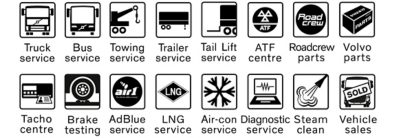 services offered at Wellingborough Dealerpoint